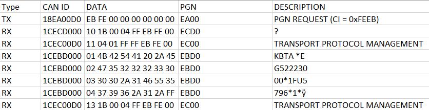 Egpc-b201.