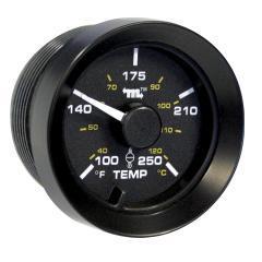 PVM gauges