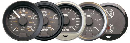 PVA gauges